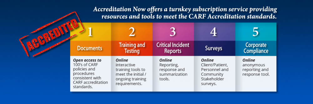 CARF Accreditation Essentials